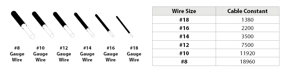 Voltage Drop Calculator Instructions Wac Lighting
